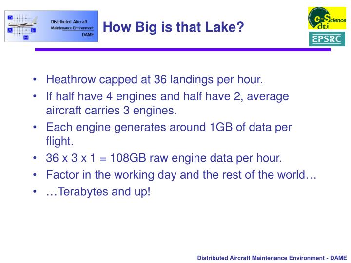 How Big is that Lake?