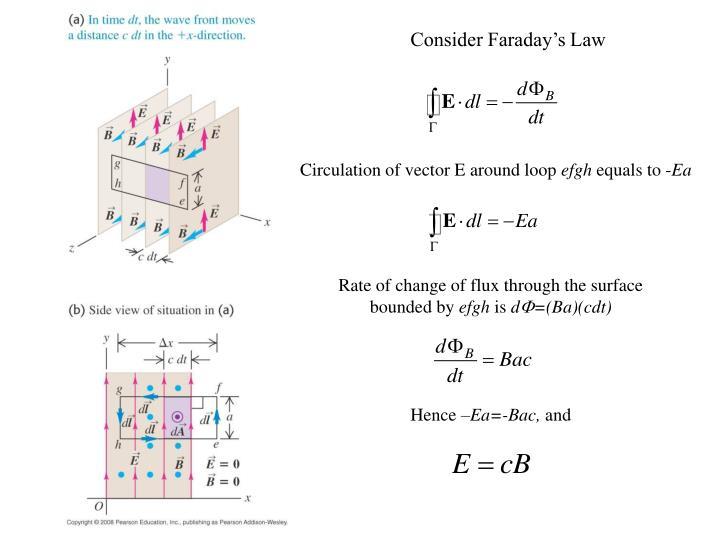 Consider Faraday's Law