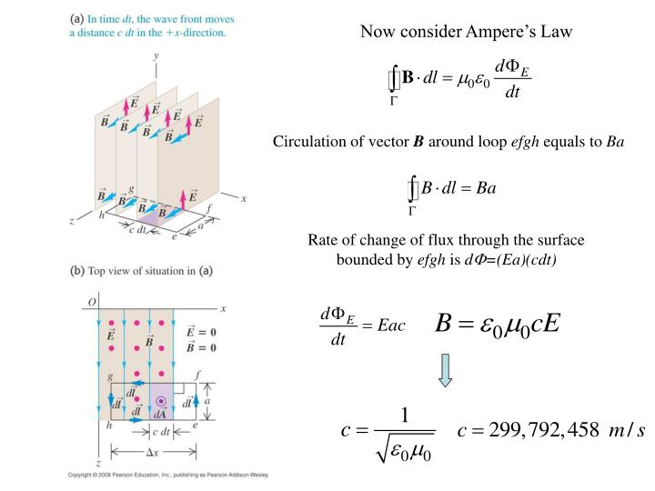 Now consider Ampere's Law