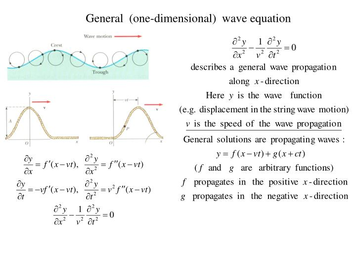 General  (one-dimensional)  wave equation
