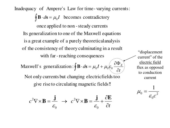 """""""displacement current"""" of the"""