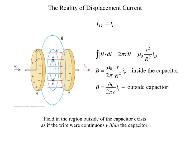 The Reality of Displacement Current