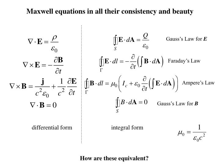 Maxwell equations in all their consistency and beauty