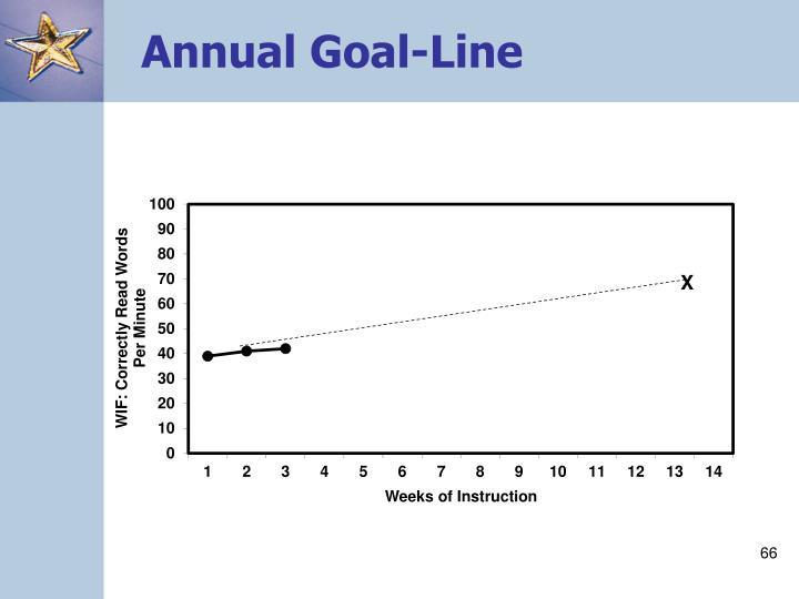 Annual Goal-Line