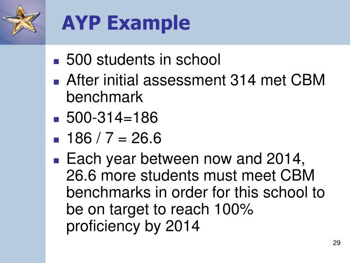 AYP Example