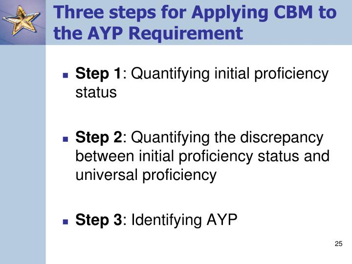 Three steps for Applying CBM to the AYP Requirement