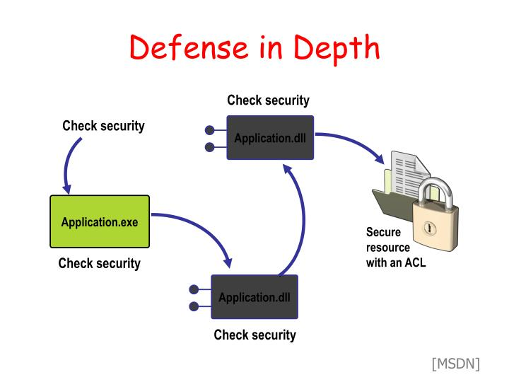Check security