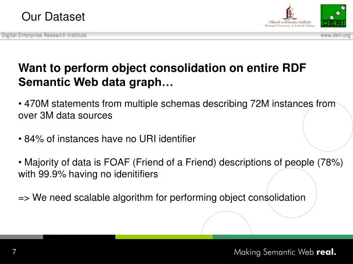 Our Dataset