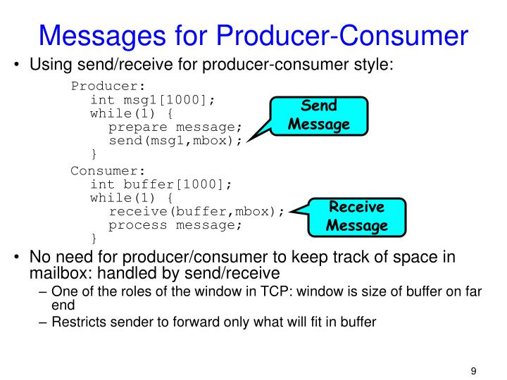Messages for Producer-Consumer