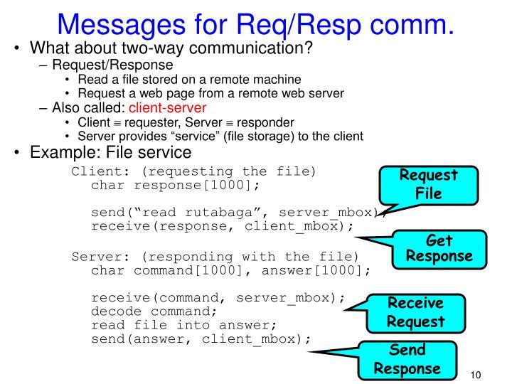 Messages for Req/Resp comm.