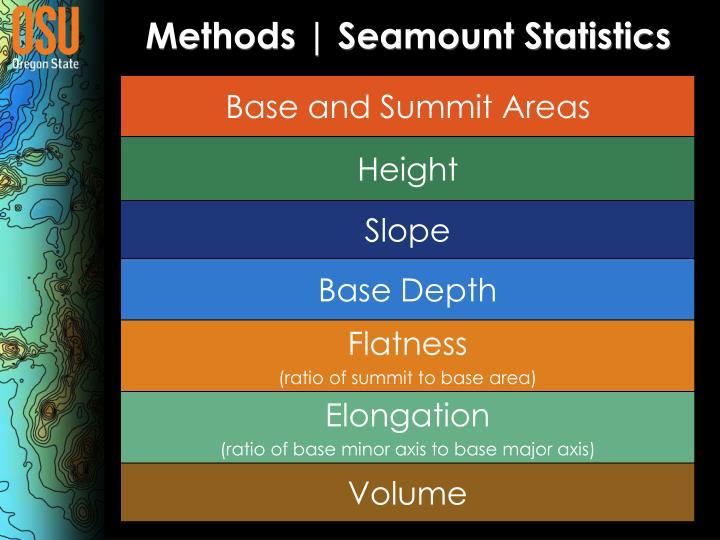 Methods | Seamount Statistics
