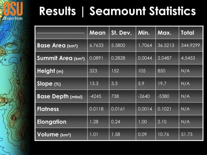 Results | Seamount Statistics