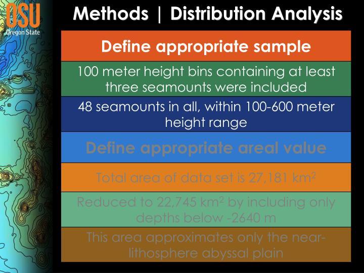 Methods | Distribution Analysis