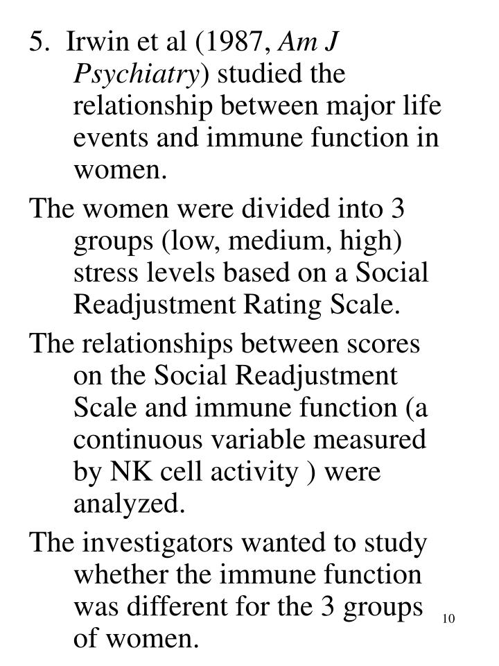5.  Irwin et al (1987,