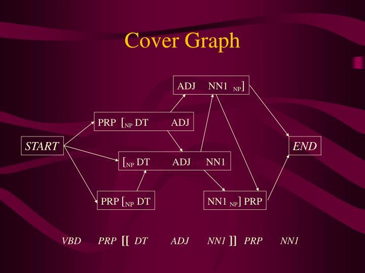 Cover Graph
