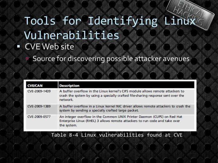 Tools for Identifying Linux Vulnerabilities