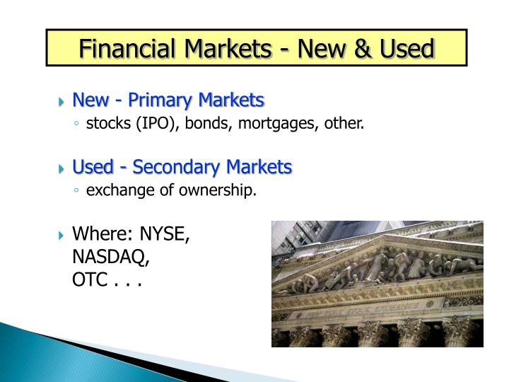 Financial Markets - New & Used
