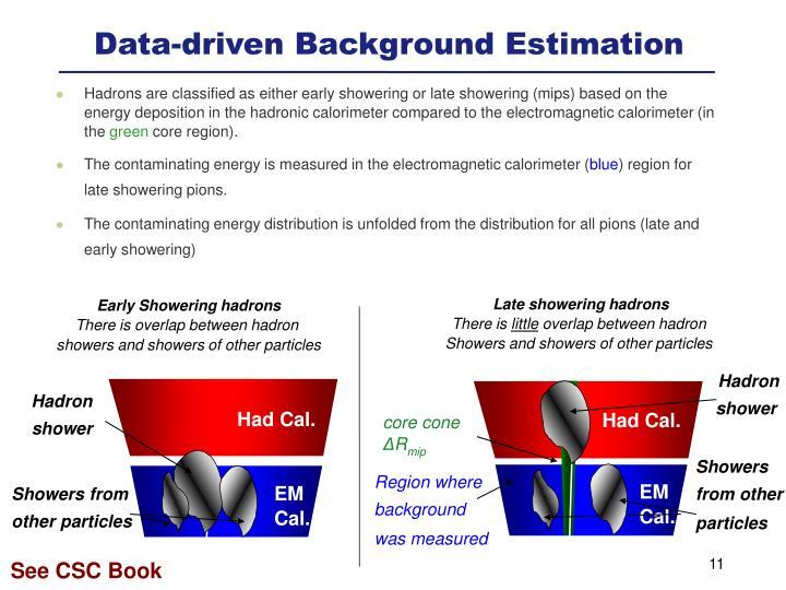 Data-driven Background Estimation