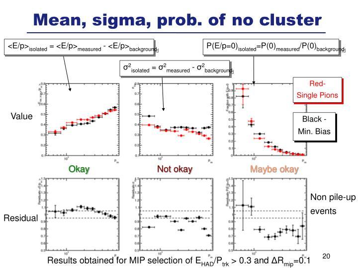 Mean, sigma, prob. of no cluster