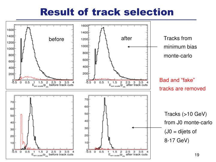Result of track selection