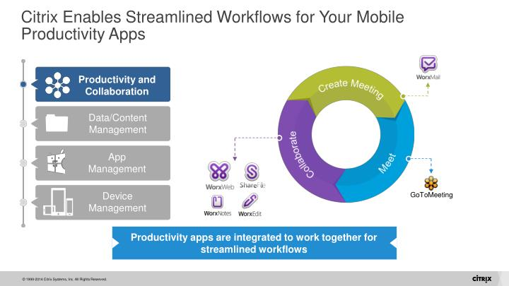 Citrix Enables Streamlined Workflows for Your Mobile Productivity Apps
