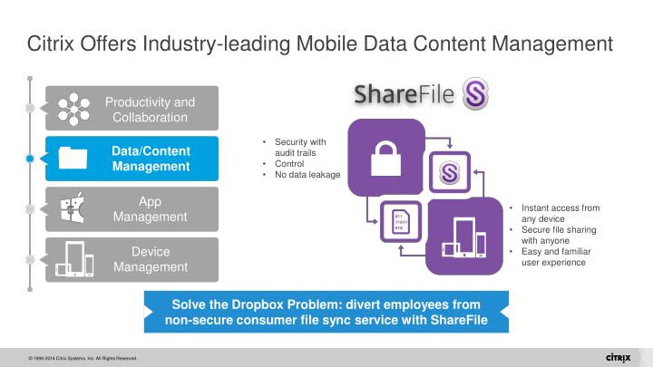 Citrix Offers Industry-leading Mobile Data Content Management