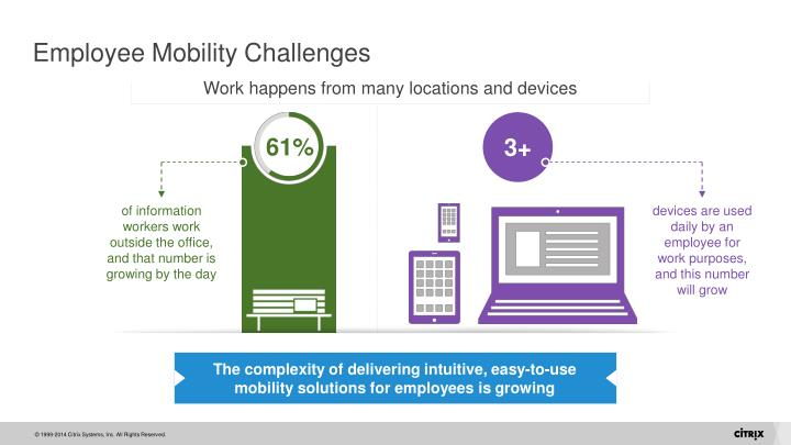 Employee Mobility Challenges