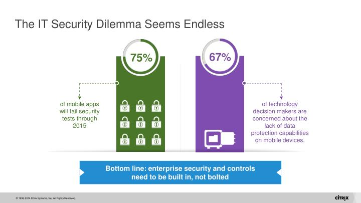 The IT Security Dilemma Seems Endless
