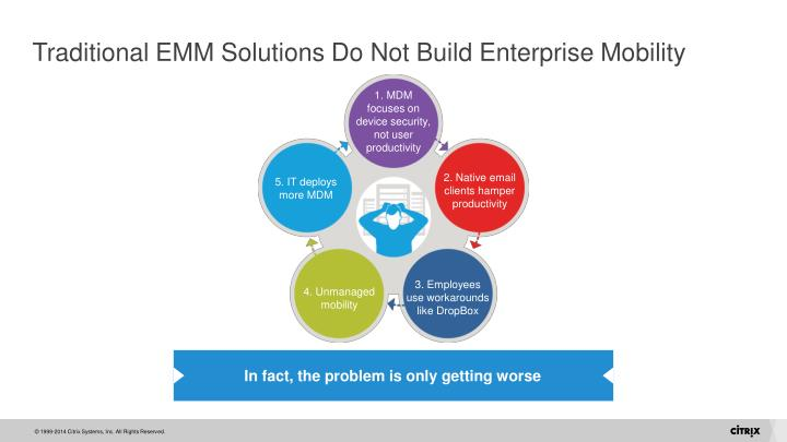 Traditional EMM Solutions Do Not Build Enterprise Mobility