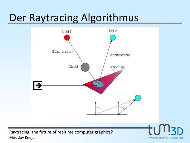 Der Raytracing Algorithmus