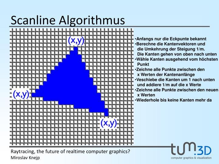 Scanline Algorithmus