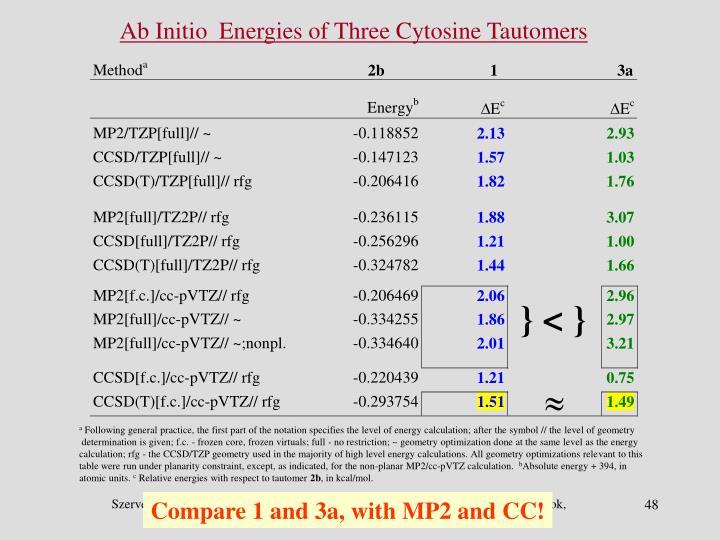 Ab Initio  Energies of Three Cytosine Tautomers