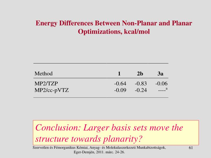 Energy Differences Between Non-Planar and Planar
