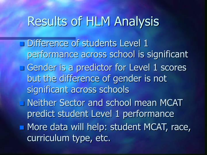 Results of HLM Analysis