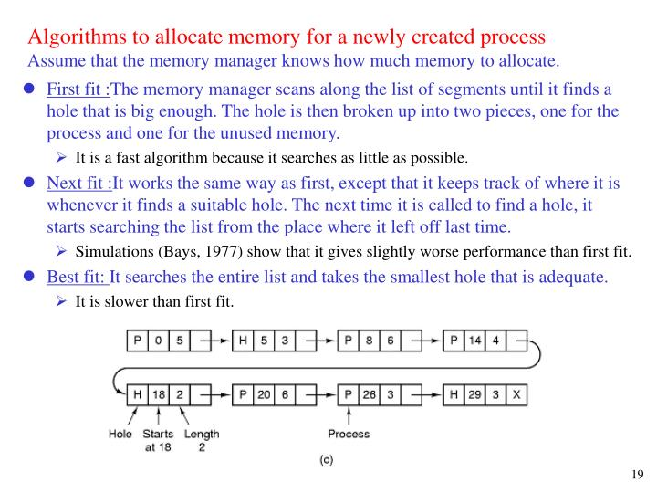 Algorithms to allocate memory for a newly created process