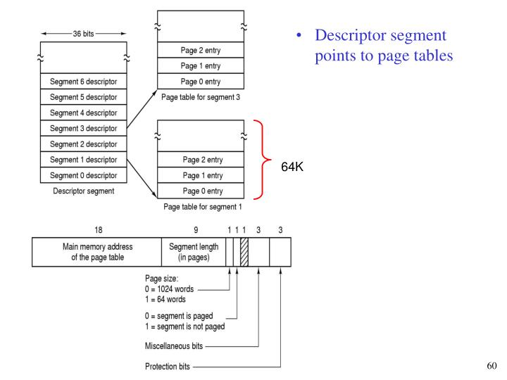 Descriptor segment points to page tables