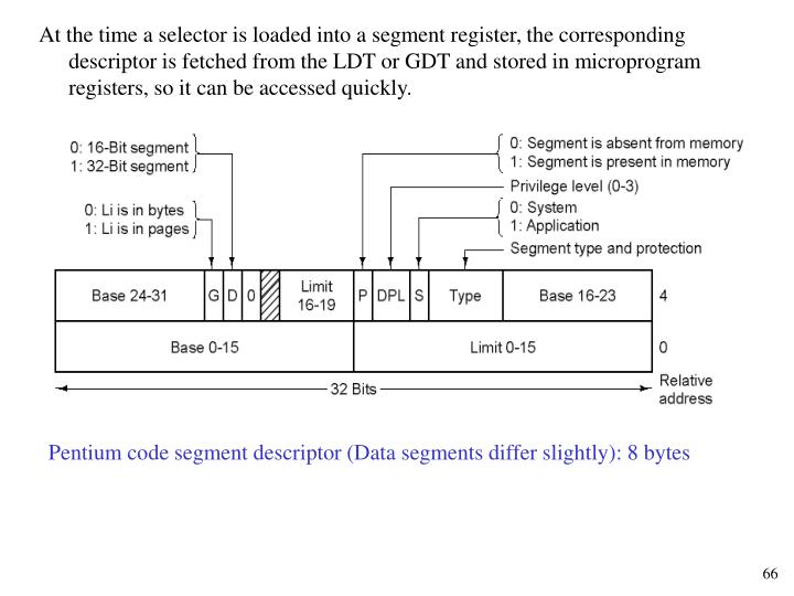At the time a selector is loaded into a segment register, the corresponding descriptor is fetched from the LDT or GDT and stored in microprogram registers, so it can be accessed quickly.