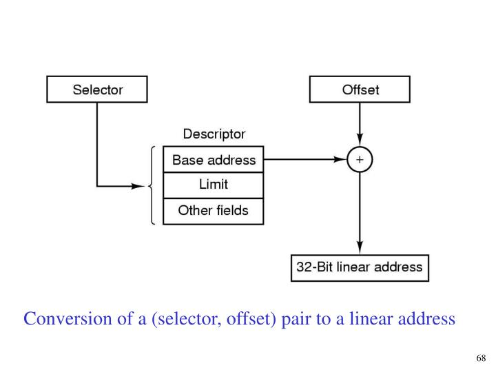 Conversion of a (selector, offset) pair to a linear address