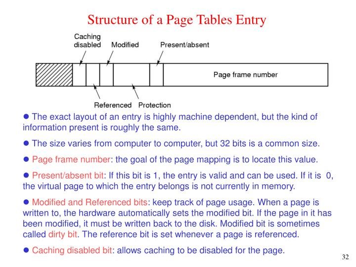 Structure of a Page Tables Entry