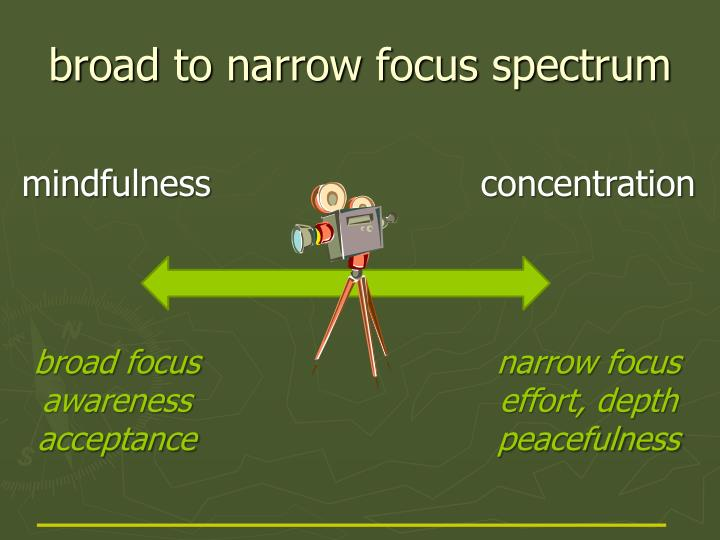 broad to narrow focus spectrum
