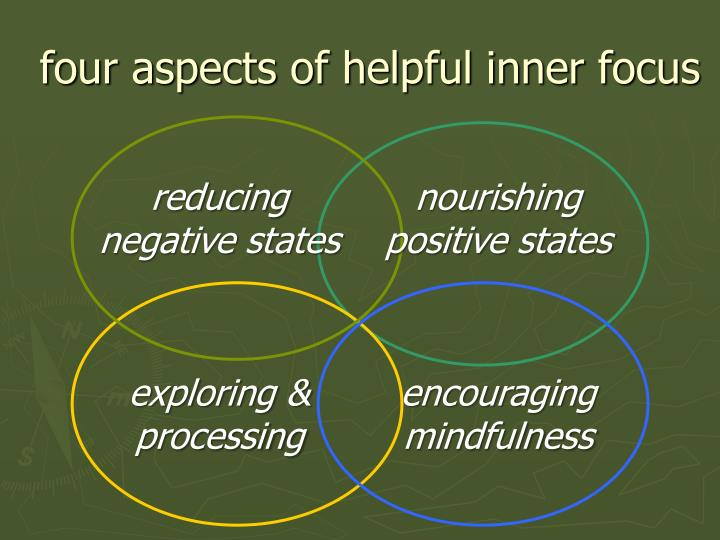 four aspects of helpful inner focus