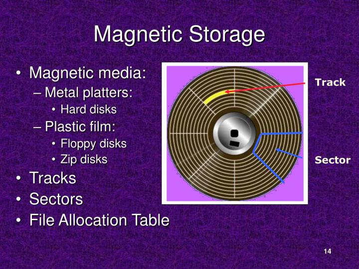 Magnetic Storage