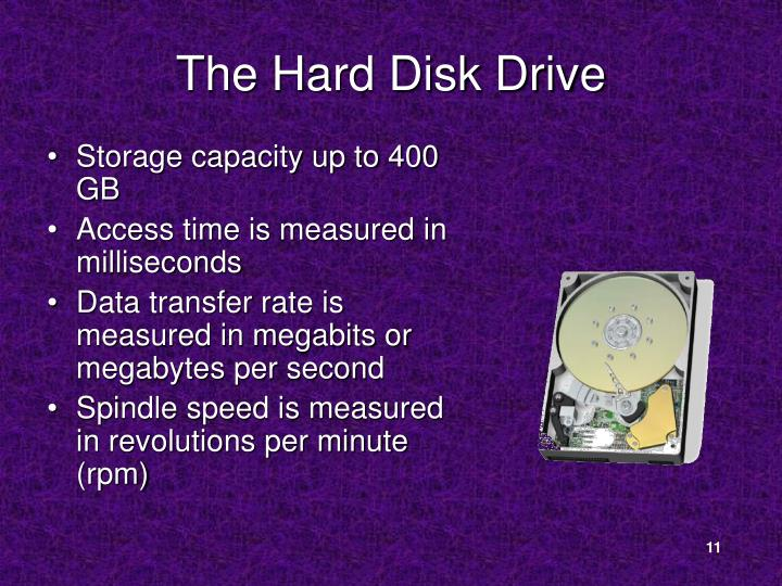 The Hard Disk Drive