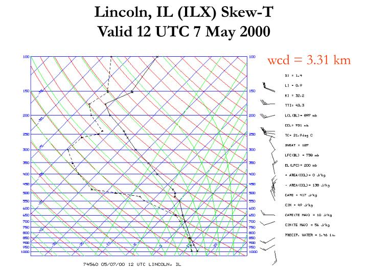 Lincoln, IL (ILX) Skew-T                           Valid 12 UTC 7 May 2000