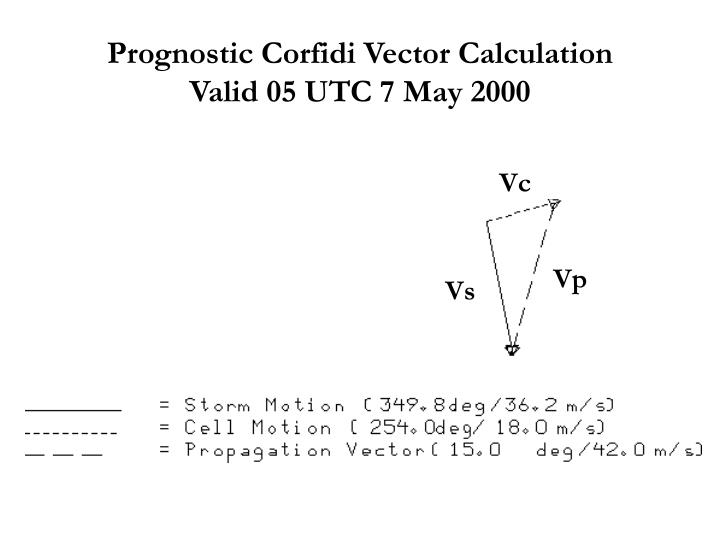 Prognostic Corfidi Vector Calculation         Valid 05 UTC 7 May 2000