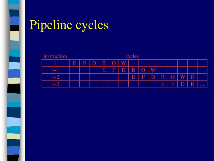 Pipeline cycles