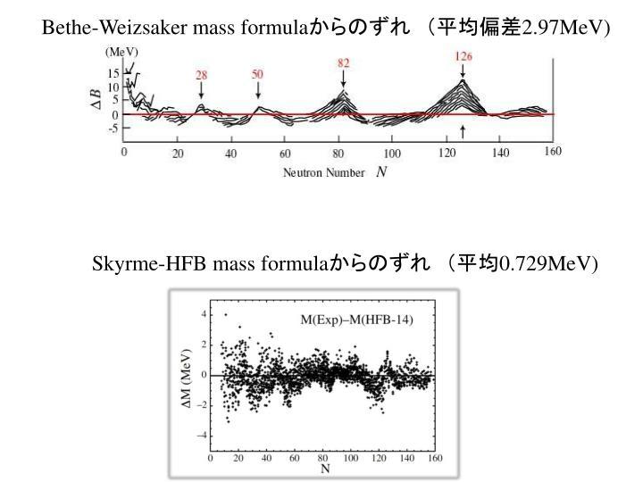 Bethe-Weizsaker mass formula
