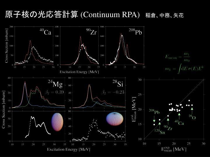 原子核の光応答計算