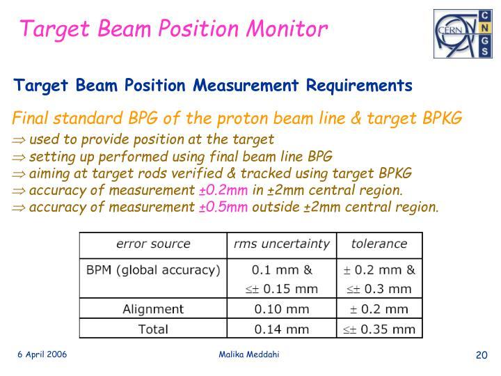 Target Beam Position Monitor
