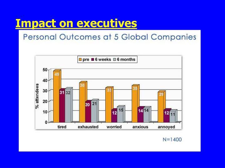 Impact on executives